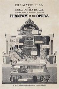 Призрак оперы (Phantom of the Opera), Артур Любин